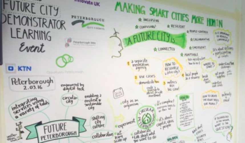 Peterborough hosts National Event to share learnings around Future Cities