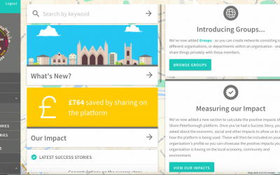 Learn more about our fantastic new features on Share Peterborough